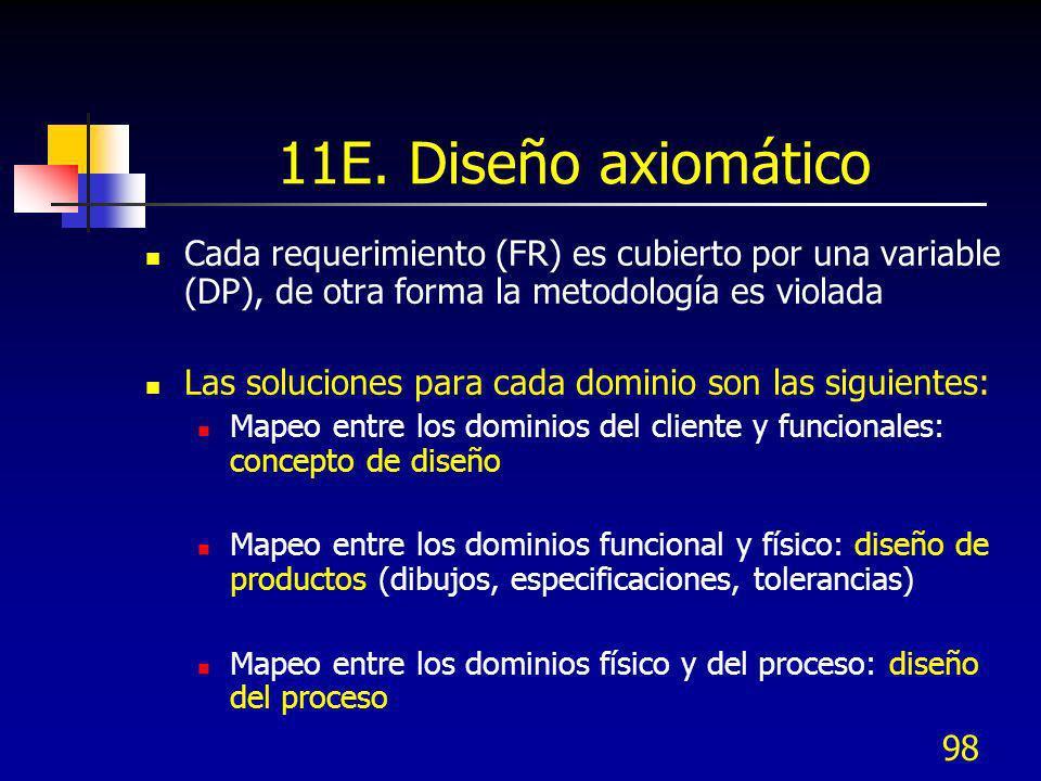 98 11E. Diseño axiomático Cada requerimiento (FR) es cubierto por una variable (DP), de otra forma la metodología es violada Las soluciones para cada