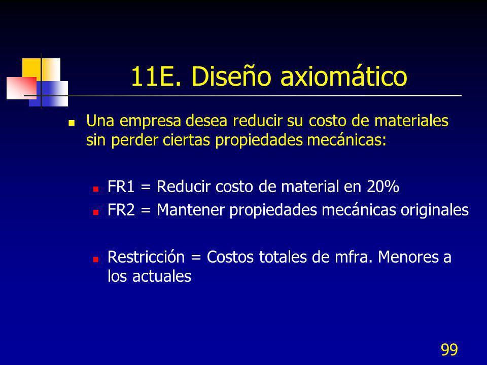 99 11E. Diseño axiomático Una empresa desea reducir su costo de materiales sin perder ciertas propiedades mecánicas: FR1 = Reducir costo de material e