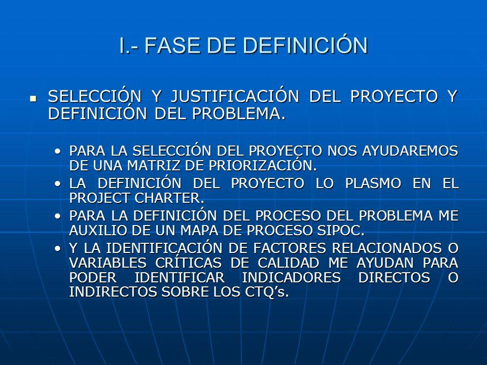 1.1- SELECCIÓN DEL PROYECTO: EL OBJETIVO PRINCIPAL DE ESTE PROYECTO ES EL DE INCREMENTAR LA SATISFACCIÓN DEL CLIENTE (INTERNO Y EXTERNO) POR LO TANTO CON LA MATRÍZ DE PRIORIZACIÓN SIGUIENTE ELIGIRÉ POR CUAL EMPEZAR, DE LOS PUNTOS QUE CONSIDERO IMPORTANTES POR MEJORAR: