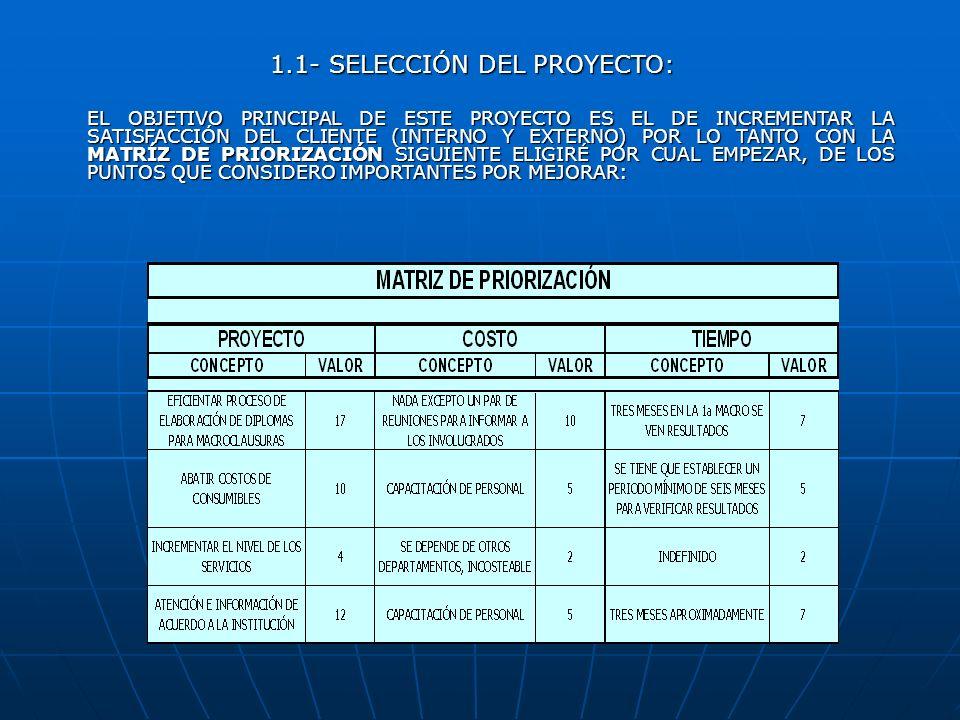 DEFINICIÓN DE LOS CTQs (Critical to Quality) Críticos para la Calidad.