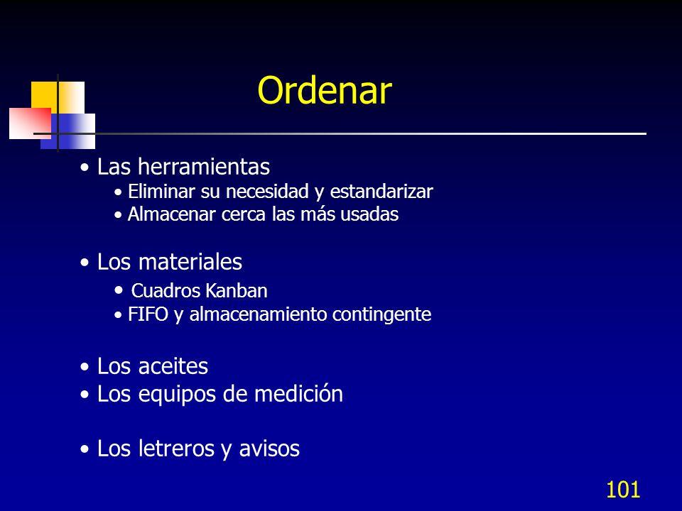 101 Ordenar Las herramientas Eliminar su necesidad y estandarizar Almacenar cerca las más usadas Los materiales Cuadros Kanban FIFO y almacenamiento c