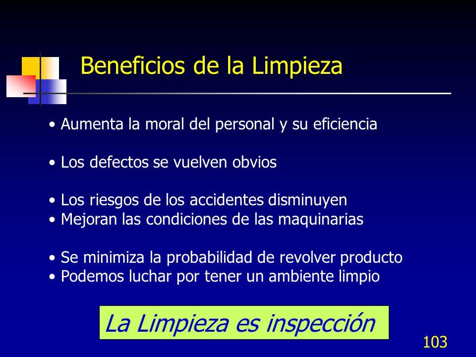 103 Aumenta la moral del personal y su eficiencia Los defectos se vuelven obvios Los riesgos de los accidentes disminuyen Mejoran las condiciones de l