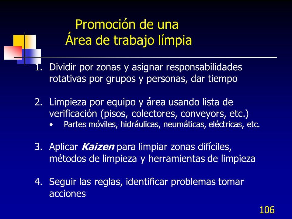 106 1.Dividir por zonas y asignar responsabilidades rotativas por grupos y personas, dar tiempo 2.Limpieza por equipo y área usando lista de verificac