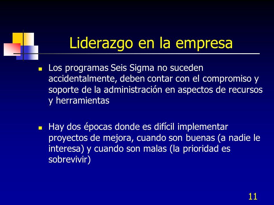 11 Liderazgo en la empresa Los programas Seis Sigma no suceden accidentalmente, deben contar con el compromiso y soporte de la administración en aspec