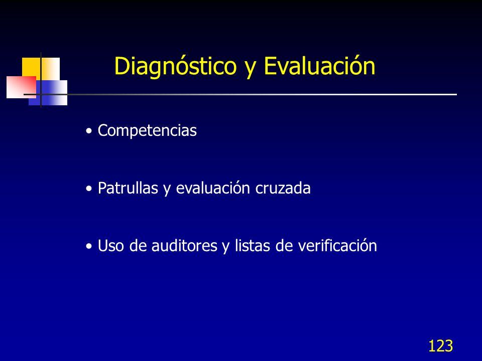 123 Competencias Patrullas y evaluación cruzada Uso de auditores y listas de verificación Diagnóstico y Evaluación