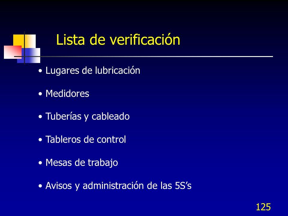 125 Lugares de lubricación Medidores Tuberías y cableado Tableros de control Mesas de trabajo Avisos y administración de las 5Ss Lista de verificación