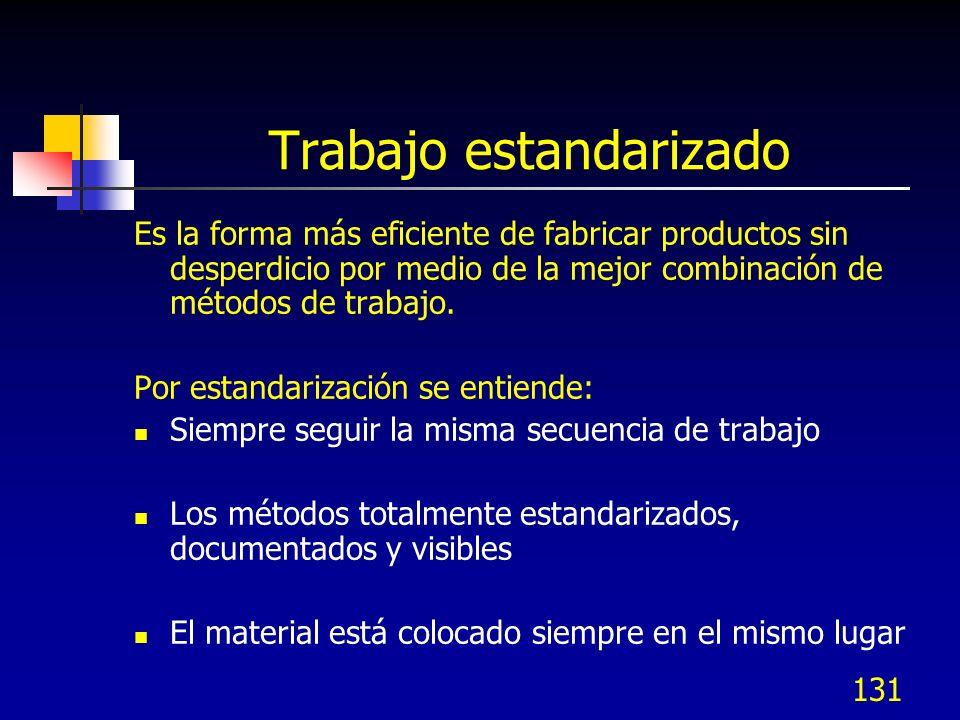 131 Trabajo estandarizado Es la forma más eficiente de fabricar productos sin desperdicio por medio de la mejor combinación de métodos de trabajo. Por