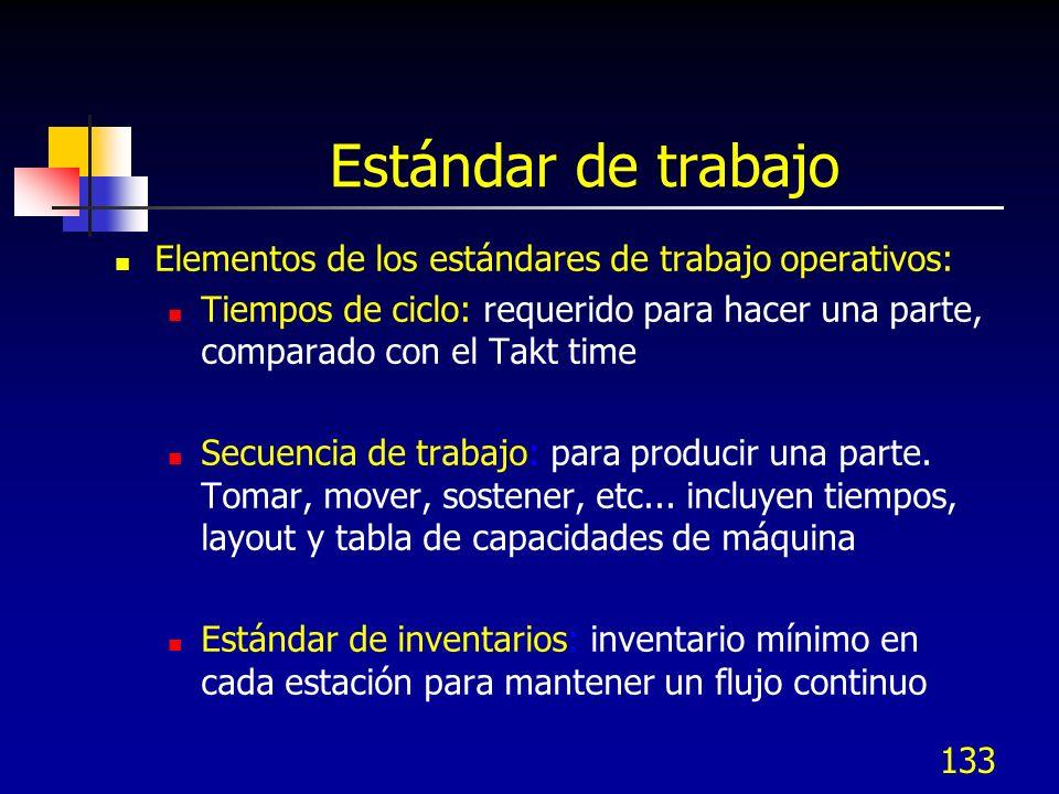 133 Estándar de trabajo Elementos de los estándares de trabajo operativos: Tiempos de ciclo: requerido para hacer una parte, comparado con el Takt tim