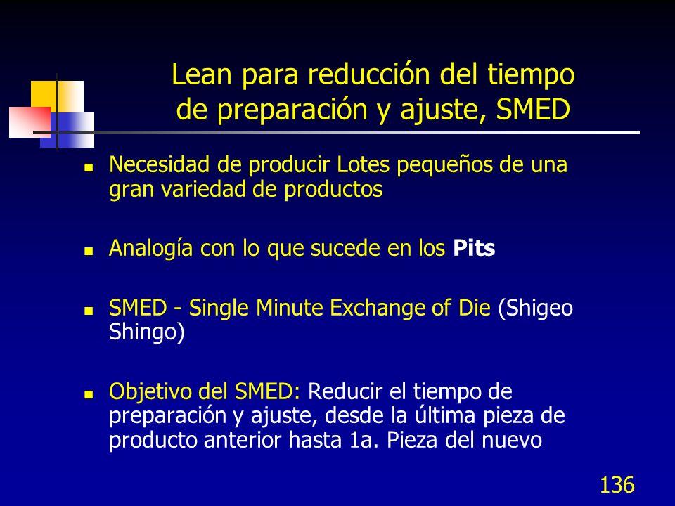136 Lean para reducción del tiempo de preparación y ajuste, SMED Necesidad de producir Lotes pequeños de una gran variedad de productos Analogía con l