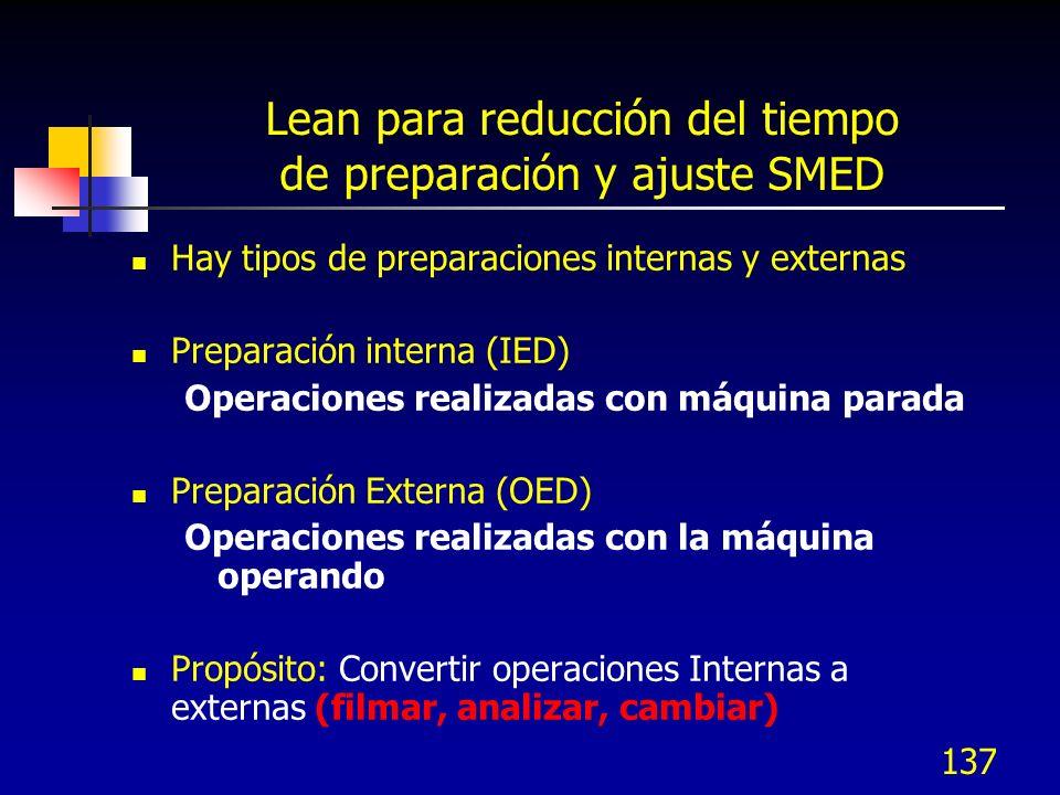137 Hay tipos de preparaciones internas y externas Preparación interna (IED) Operaciones realizadas con máquina parada Preparación Externa (OED) Opera
