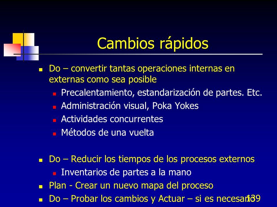 139 Cambios rápidos Do – convertir tantas operaciones internas en externas como sea posible Precalentamiento, estandarización de partes. Etc. Administ