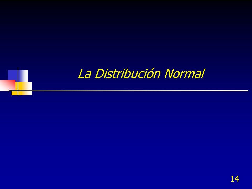 14 La Distribución Normal