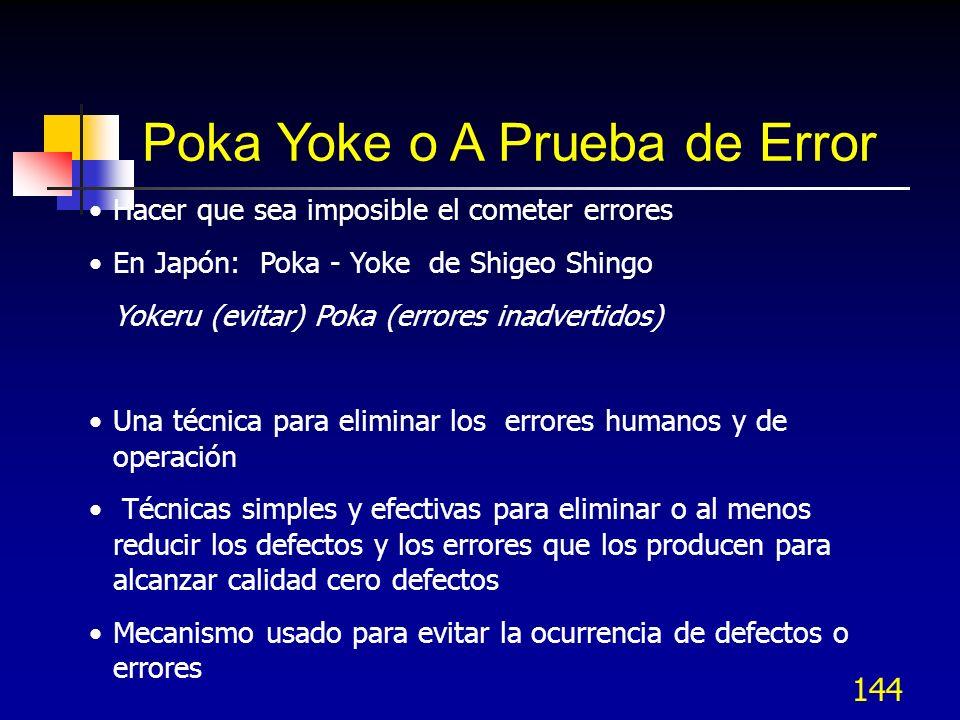 144 Poka Yoke o A Prueba de Error Hacer que sea imposible el cometer errores En Japón: Poka - Yoke de Shigeo Shingo Yokeru (evitar) Poka (errores inad