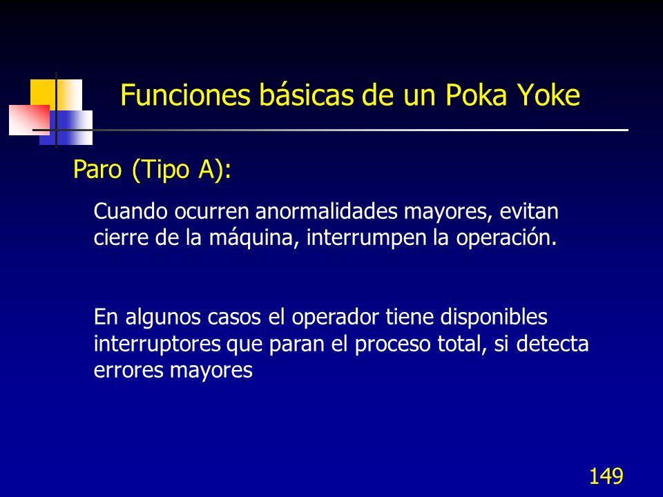 149 Funciones básicas de un Poka Yoke Paro (Tipo A): Cuando ocurren anormalidades mayores, evitan cierre de la máquina, interrumpen la operación. En a