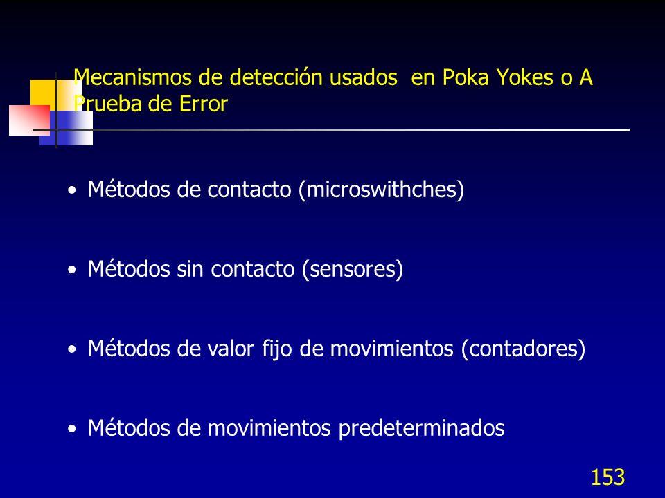 153 Mecanismos de detección usados en Poka Yokes o A Prueba de Error Métodos de contacto (microswithches) Métodos sin contacto (sensores) Métodos de v