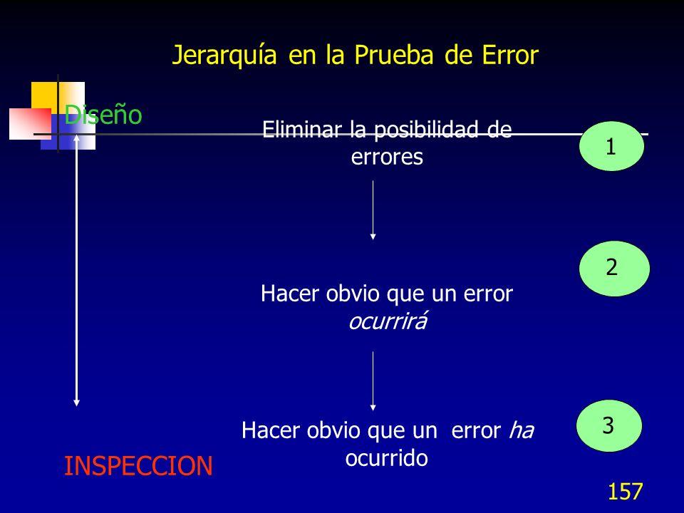 157 Jerarquía en la Prueba de Error Eliminar la posibilidad de errores Hacer obvio que un error ocurrirá Hacer obvio que un error ha ocurrido 1 2 3 Di