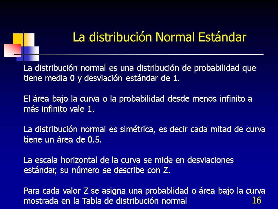 16 La distribución Normal Estándar La distribución normal es una distribución de probabilidad que tiene media 0 y desviación estándar de 1. El área ba