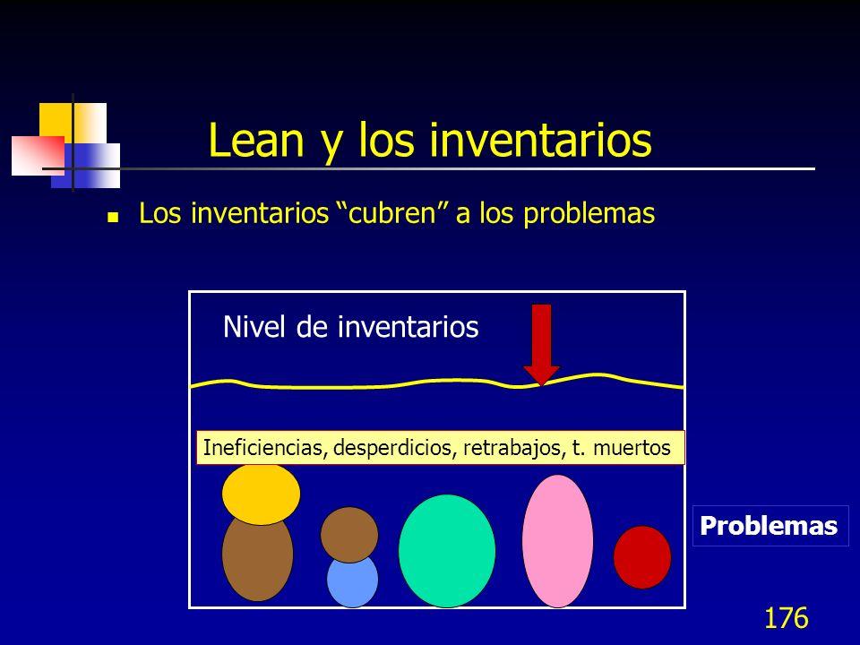 176 Lean y los inventarios Los inventarios cubren a los problemas Problemas Nivel de inventarios Ineficiencias, desperdicios, retrabajos, t. muertos