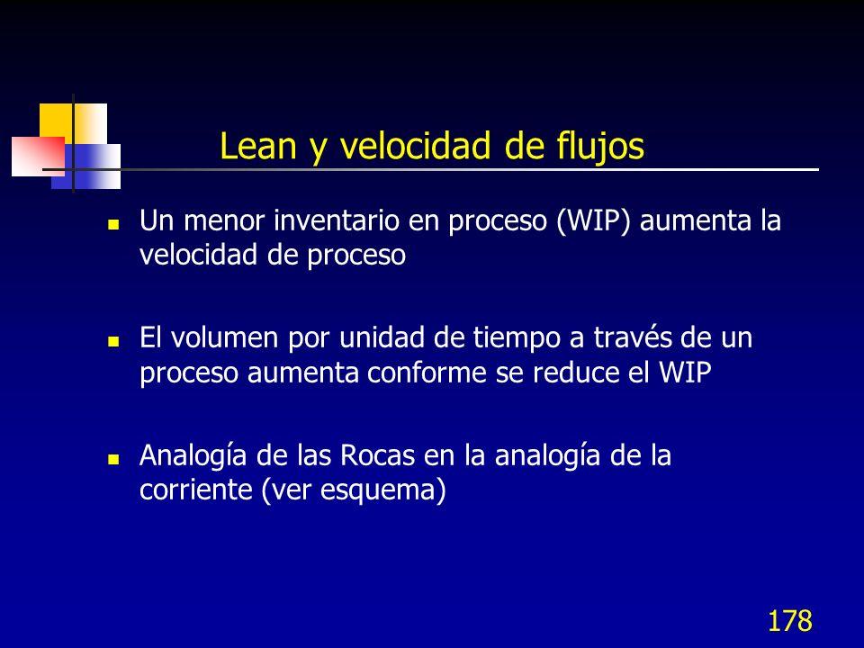 178 Lean y velocidad de flujos Un menor inventario en proceso (WIP) aumenta la velocidad de proceso El volumen por unidad de tiempo a través de un pro