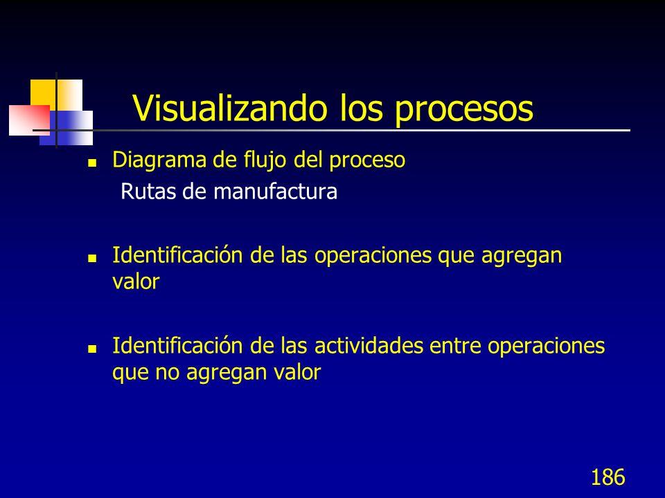 186 Visualizando los procesos Diagrama de flujo del proceso Rutas de manufactura Identificación de las operaciones que agregan valor Identificación de