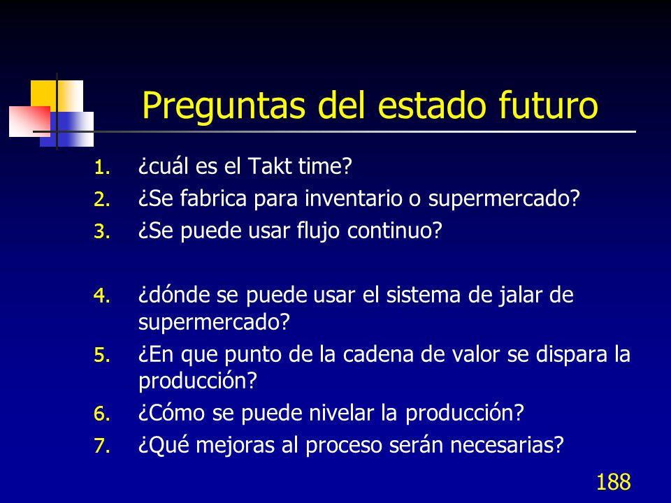 188 Preguntas del estado futuro 1. ¿cuál es el Takt time? 2. ¿Se fabrica para inventario o supermercado? 3. ¿Se puede usar flujo continuo? 4. ¿dónde s