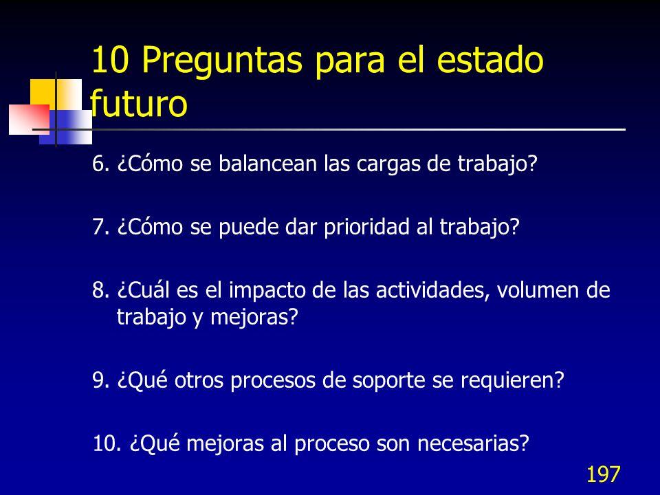 197 10 Preguntas para el estado futuro 6. ¿Cómo se balancean las cargas de trabajo? 7. ¿Cómo se puede dar prioridad al trabajo? 8. ¿Cuál es el impacto