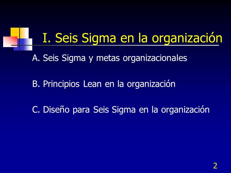 2 I. Seis Sigma en la organización A. Seis Sigma y metas organizacionales B. Principios Lean en la organización C. Diseño para Seis Sigma en la organi