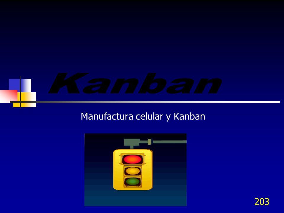 203 Manufactura celular y Kanban