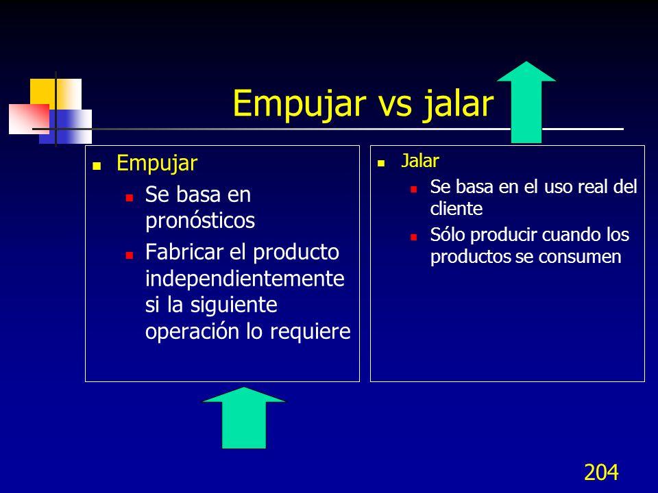 204 Empujar vs jalar Empujar Se basa en pronósticos Fabricar el producto independientemente si la siguiente operación lo requiere Jalar Se basa en el