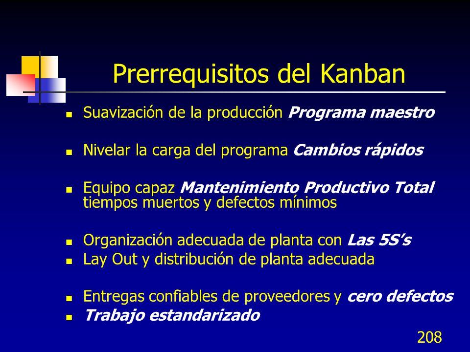 208 Prerrequisitos del Kanban Suavización de la producción Programa maestro Nivelar la carga del programa Cambios rápidos Equipo capaz Mantenimiento P