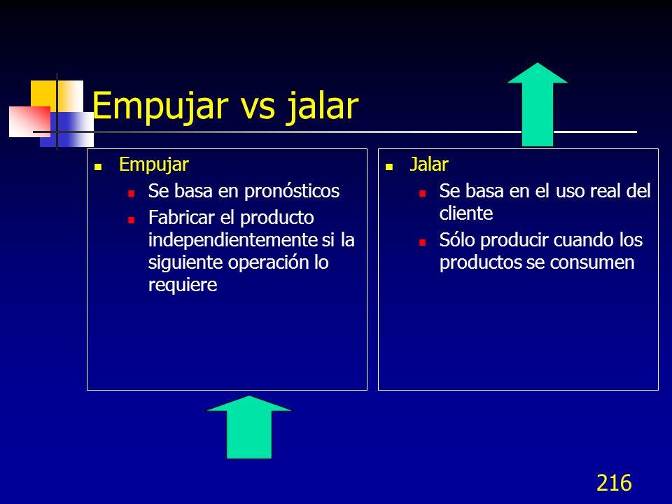 216 Empujar vs jalar Empujar Se basa en pronósticos Fabricar el producto independientemente si la siguiente operación lo requiere Jalar Se basa en el