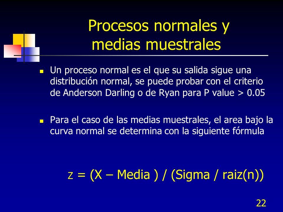 22 Procesos normales y medias muestrales Un proceso normal es el que su salida sigue una distribución normal, se puede probar con el criterio de Ander