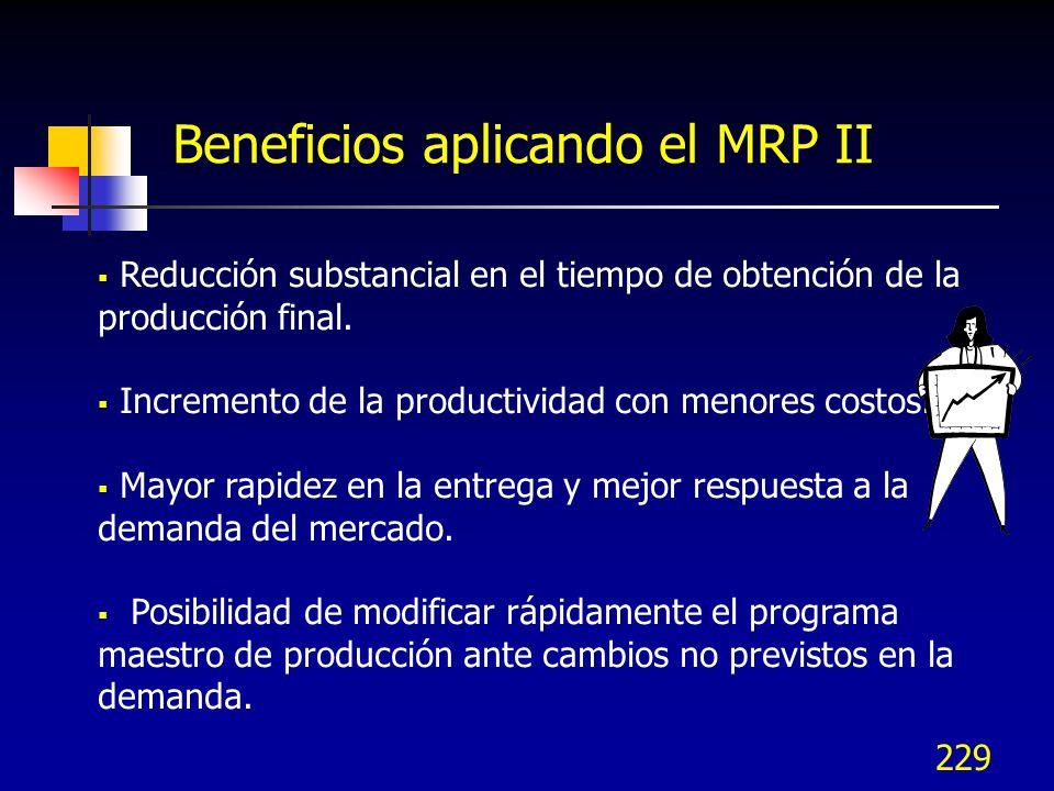 229 Beneficios aplicando el MRP II Reducción substancial en el tiempo de obtención de la producción final. Incremento de la productividad con menores
