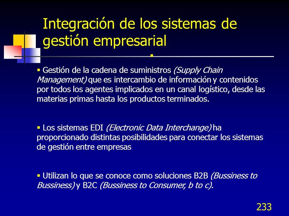 233 Integración de los sistemas de gestión empresarial Gestión de la cadena de suministros (Supply Chain Management) que es intercambio de información