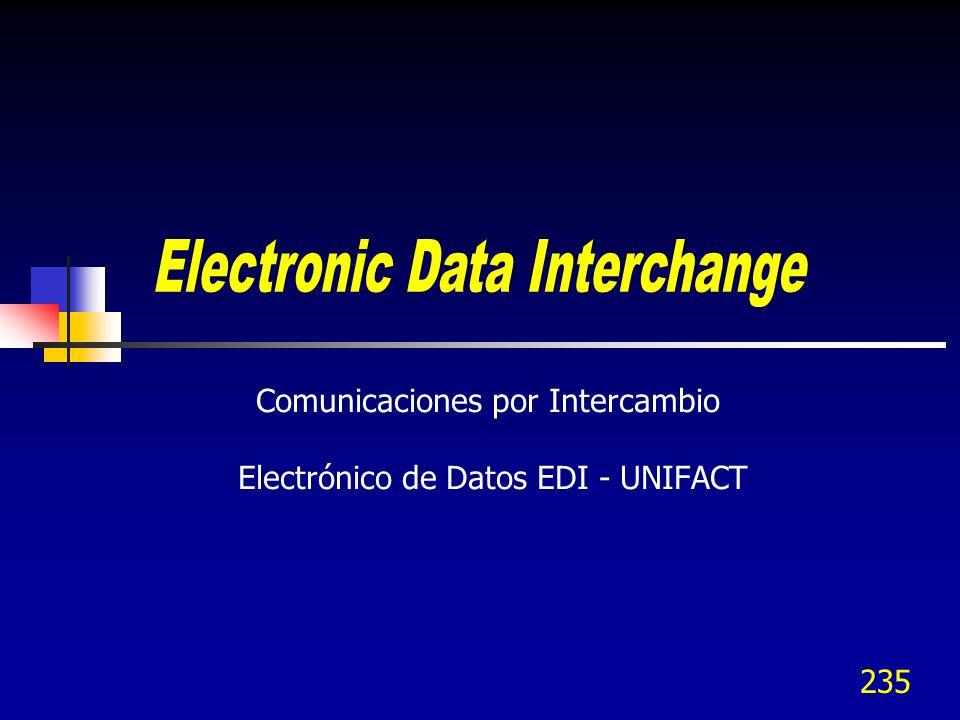 235 Comunicaciones por Intercambio Electrónico de Datos EDI - UNIFACT