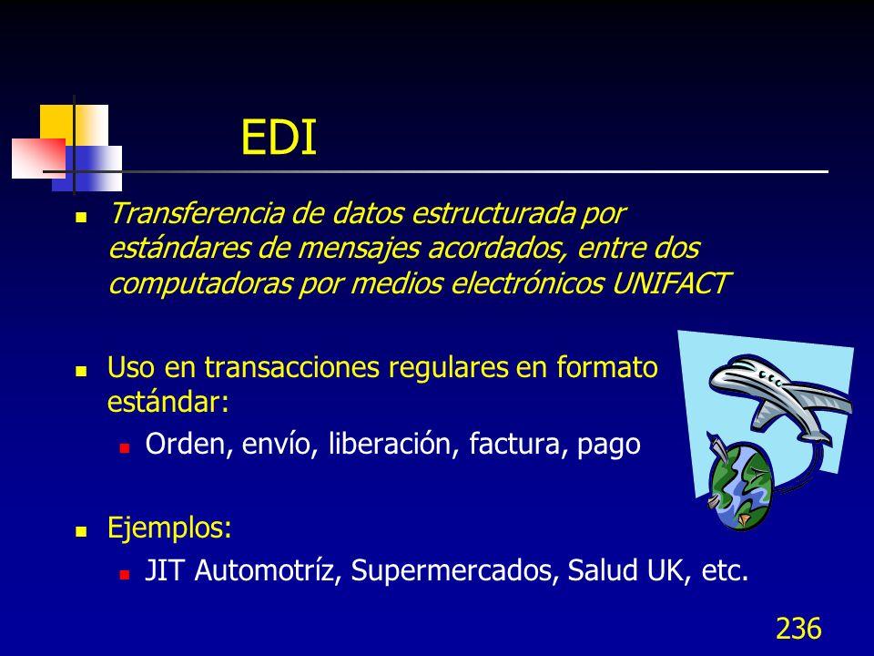 236 EDI Transferencia de datos estructurada por estándares de mensajes acordados, entre dos computadoras por medios electrónicos UNIFACT Uso en transa