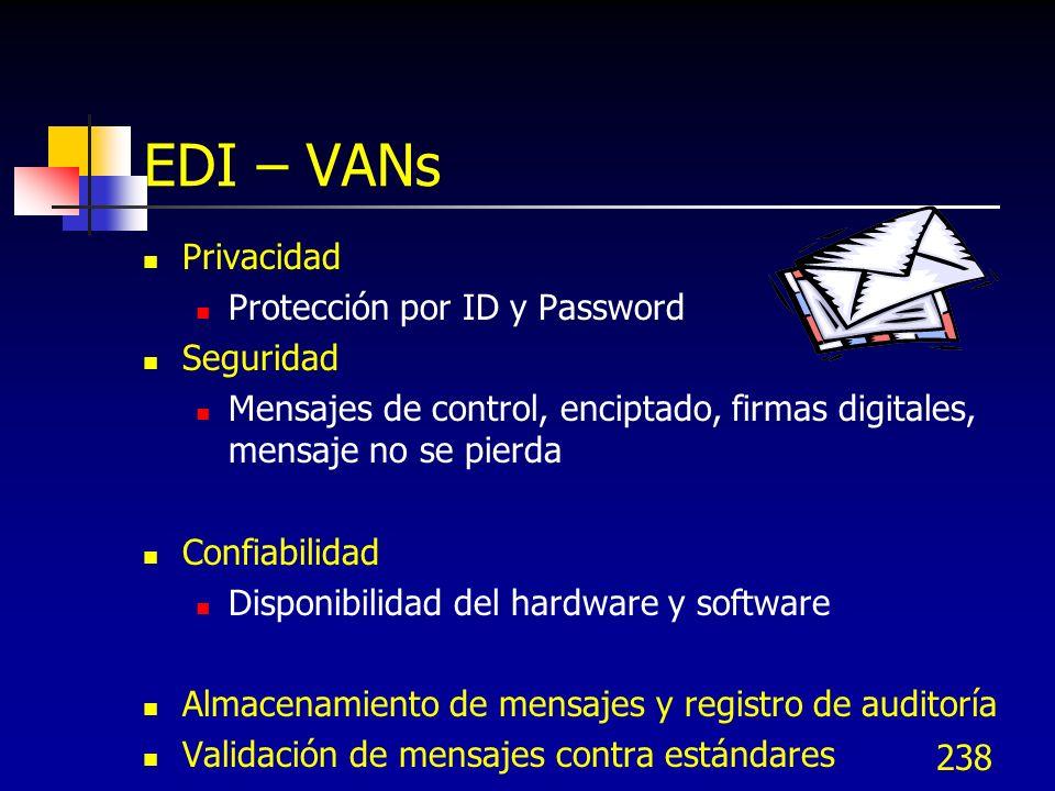 238 EDI – VANs Privacidad Protección por ID y Password Seguridad Mensajes de control, enciptado, firmas digitales, mensaje no se pierda Confiabilidad
