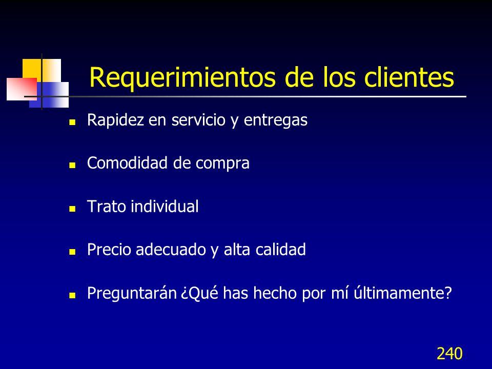 240 Requerimientos de los clientes Rapidez en servicio y entregas Comodidad de compra Trato individual Precio adecuado y alta calidad Preguntarán ¿Qué