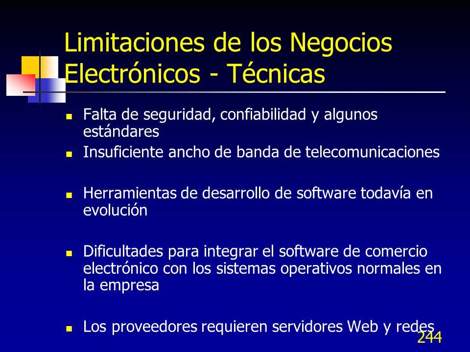 244 Limitaciones de los Negocios Electrónicos - Técnicas Falta de seguridad, confiabilidad y algunos estándares Insuficiente ancho de banda de telecom