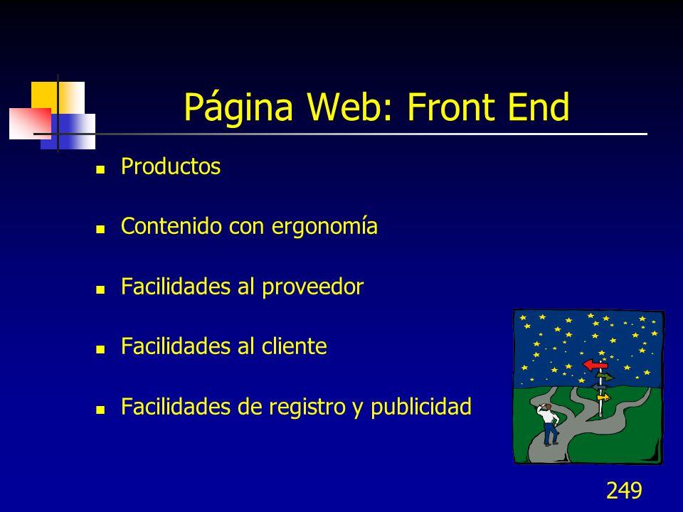 249 Página Web: Front End Productos Contenido con ergonomía Facilidades al proveedor Facilidades al cliente Facilidades de registro y publicidad