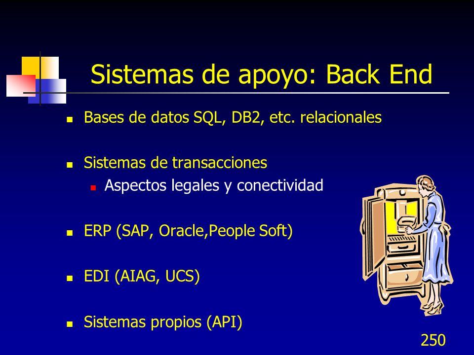 250 Sistemas de apoyo: Back End Bases de datos SQL, DB2, etc. relacionales Sistemas de transacciones Aspectos legales y conectividad ERP (SAP, Oracle,