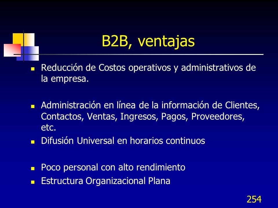 254 B2B, ventajas Reducción de Costos operativos y administrativos de la empresa. Administración en línea de la información de Clientes, Contactos, Ve