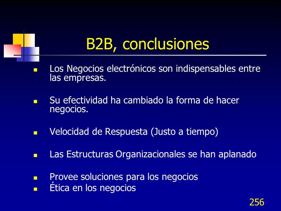 256 B2B, conclusiones Los Negocios electrónicos son indispensables entre las empresas. Su efectividad ha cambiado la forma de hacer negocios. Velocida