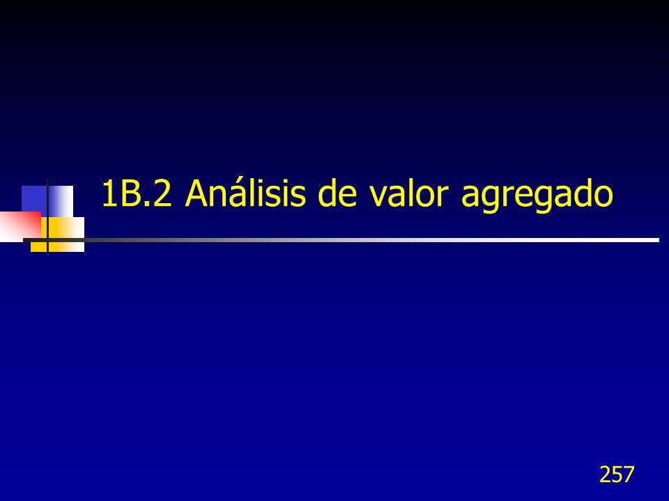 257 1B.2 Análisis de valor agregado