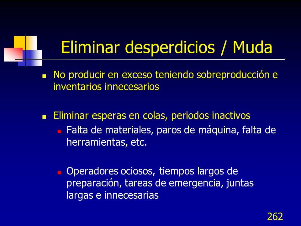 262 Eliminar desperdicios / Muda No producir en exceso teniendo sobreproducción e inventarios innecesarios Eliminar esperas en colas, periodos inactiv