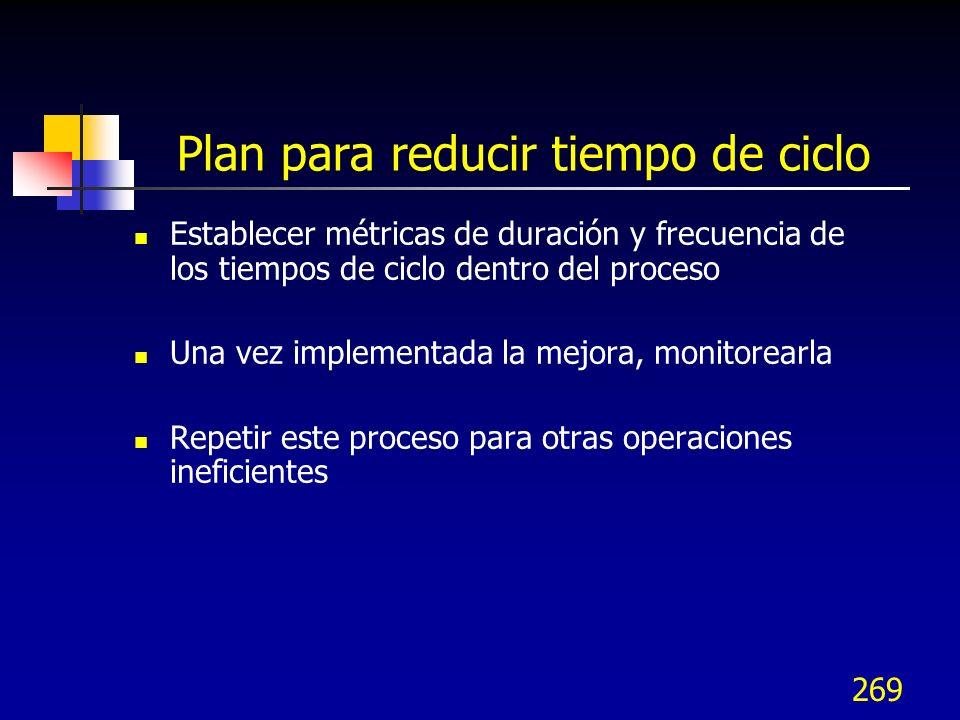 269 Plan para reducir tiempo de ciclo Establecer métricas de duración y frecuencia de los tiempos de ciclo dentro del proceso Una vez implementada la