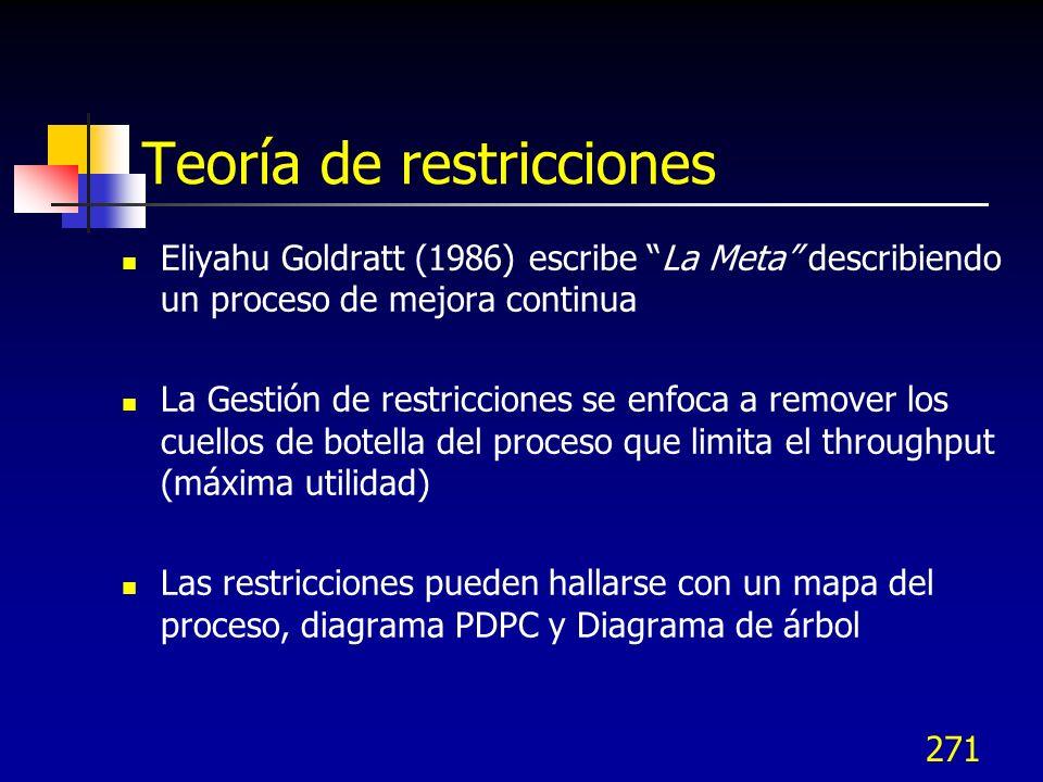 271 Teoría de restricciones Eliyahu Goldratt (1986) escribe La Meta describiendo un proceso de mejora continua La Gestión de restricciones se enfoca a