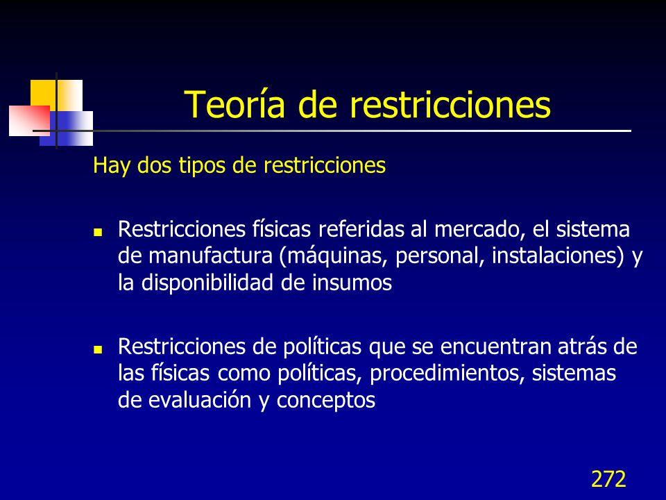 272 Teoría de restricciones Hay dos tipos de restricciones Restricciones físicas referidas al mercado, el sistema de manufactura (máquinas, personal,