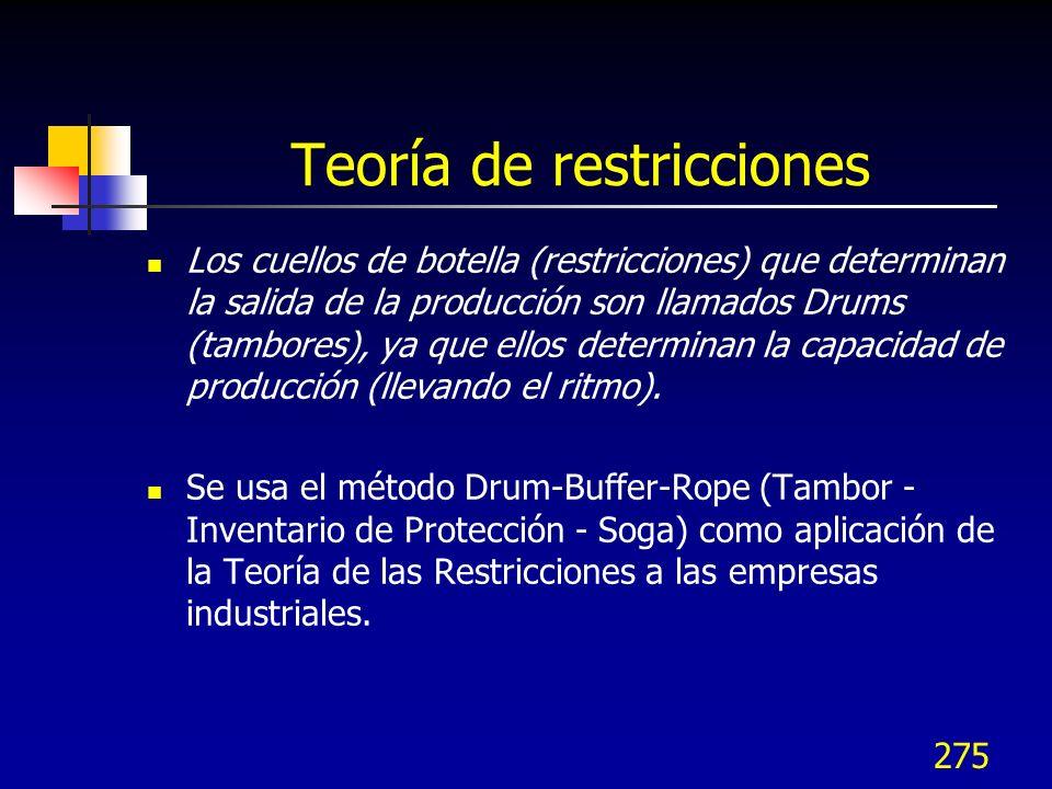 275 Teoría de restricciones Los cuellos de botella (restricciones) que determinan la salida de la producción son llamados Drums (tambores), ya que ell