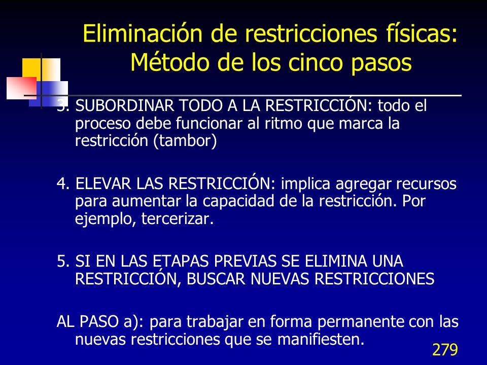 279 Eliminación de restricciones físicas: Método de los cinco pasos 3. SUBORDINAR TODO A LA RESTRICCIÓN: todo el proceso debe funcionar al ritmo que m